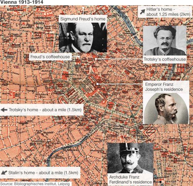 Об интересной истории История, Сталин, Лев Троцкий, Адольф Гитлер, Фрейд, Австрия, Вена