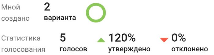 Редактирование тегов Баг, Редактирование тегов