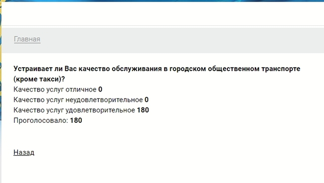 Как происходит голосование на гос.сайтах Казахстан, Голосование, Негатив