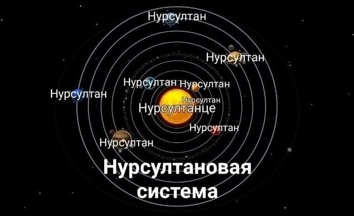 Нурсултановая система