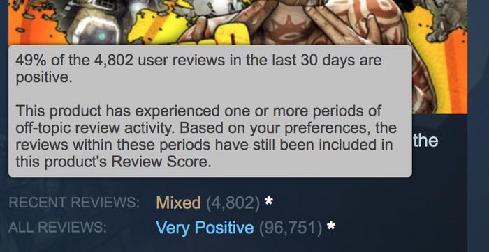 Стим отобрал у негодующих пользователей минусометы Steam, Epic Games Store, Минусомет, Рейтинг, Borderlands, Borderlands 2, Borderlands 3, Отзывы Steam