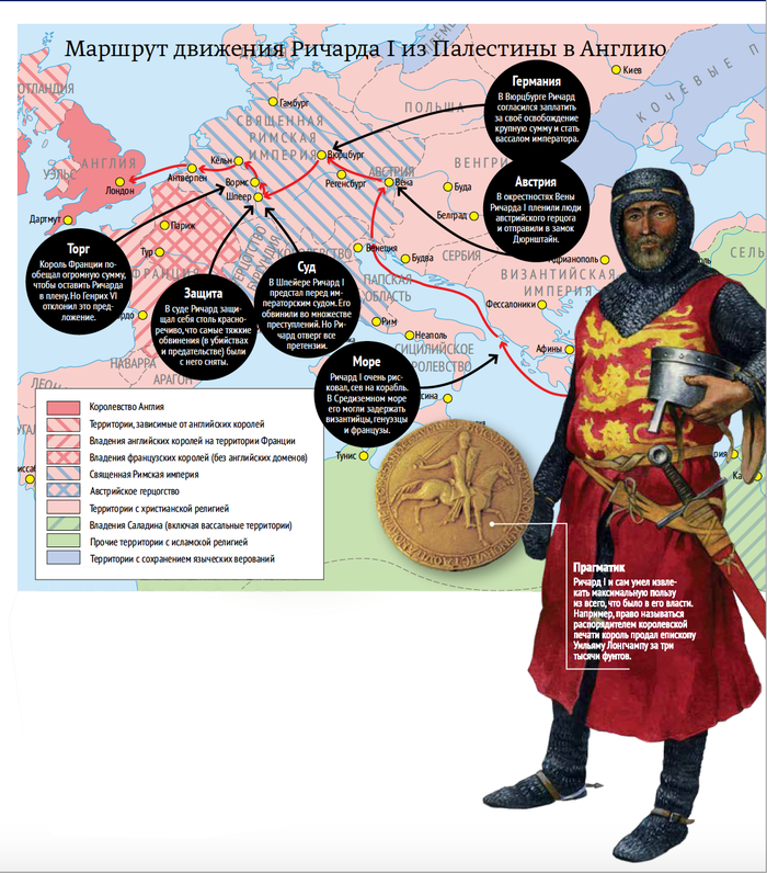 Сколько стоит король? Лига историков, Ричард I Львиное Сердце, Выкуп за короля, Очень много серебра, Длиннопост
