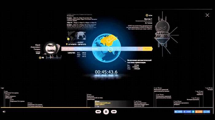 Яndex, спасибо за день космонавтики 2016 года, мы помним! 2016, День космонавтики, Яндекс