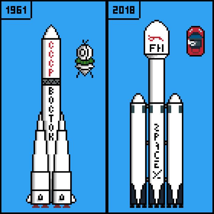 Пиксельные Восток-1 и Falcon Heavy Pixel Art, Пиксель, День Космонавтики, 12 Апреля, Восток, Falcon Heavy, Гагарин, Илон Маск