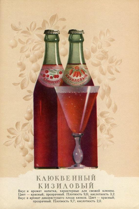 Советские безалкогольные напитки СССР, 1950, Лимонад, Ситро, История, Ретро, Винтаж, Длиннопост