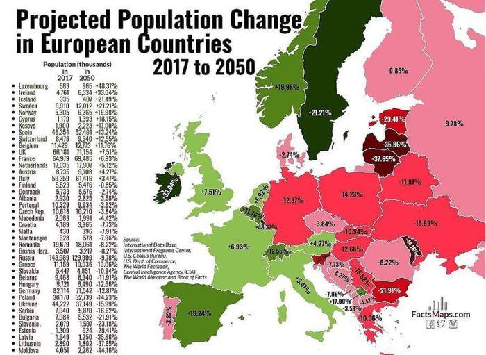 Прогноз по росту и сокращению населения Европы к 2050 году Демография, Colonelcassad, Население, Европа, Прогноз