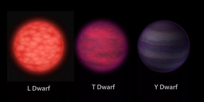 Сообщили, что в позапрошлом году одиночная тусклая карликовая звезда увеличила свой блеск в 10000 раз. Астрономия, Коричневый карлик, Длиннопост