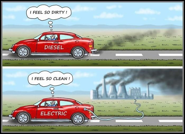 Электромобили вредят планете больше, чем дизель Дизель, Электромобиль, Экология, Двс