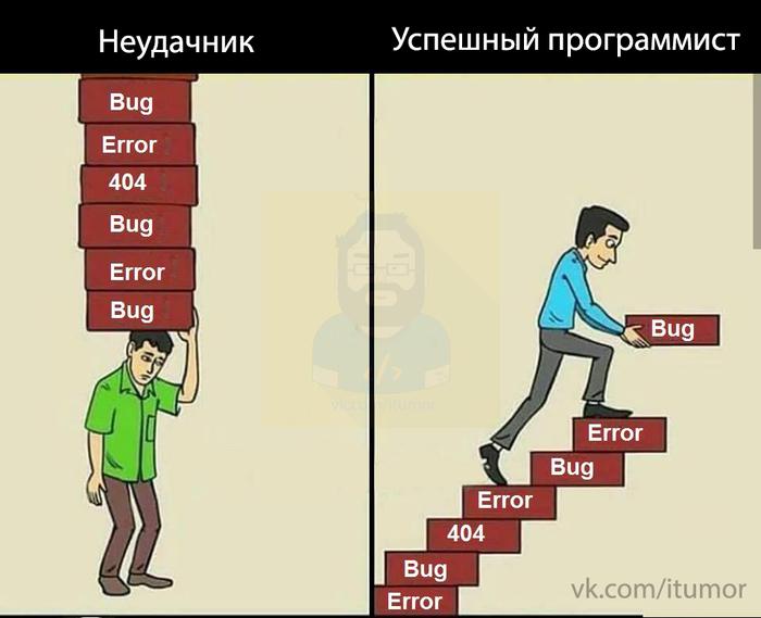 Неудачник vs Успешный программист Программист, Программирование