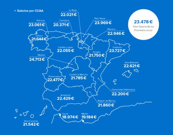 Испанская зарплата в общих чертах Испания, Заграница, Зарплата, Длиннопост