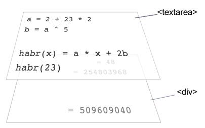 Calque - калькулятор, которым удобно пользоваться Математика, Программа, Сервис, Полезное, Гифка, Калькулятор, Приложение