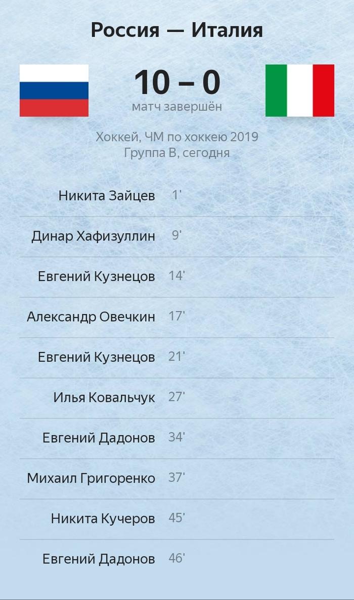 Сборная России разгромила Италию на чемпионате мира по хоккею