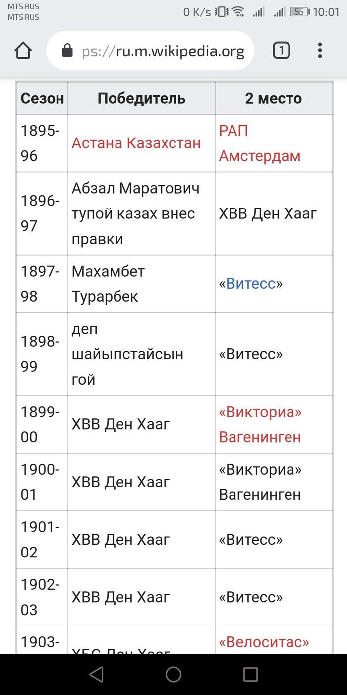 Забавная википедия Футбол, Нидерланды, Википедия