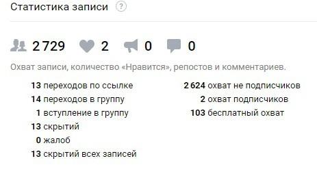 May the Pikabu Force be with you Длиннопост, Помощь, Маркетинг, SMM, Проблема, Без рейтинга, Таргетинг, Вконтакте