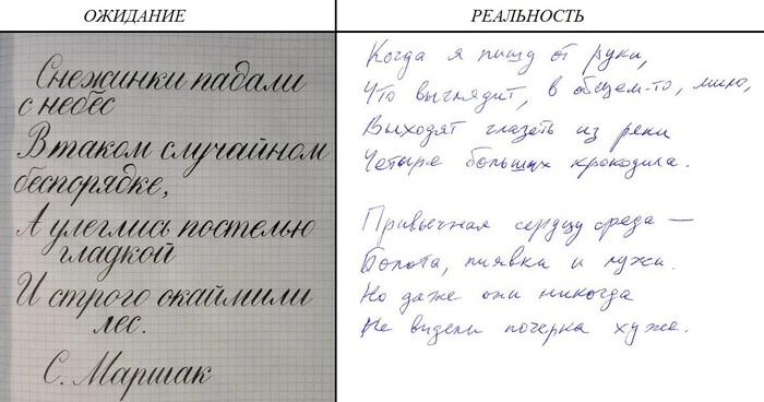 Чистописание Воспитание, Родители и дети, Почерк