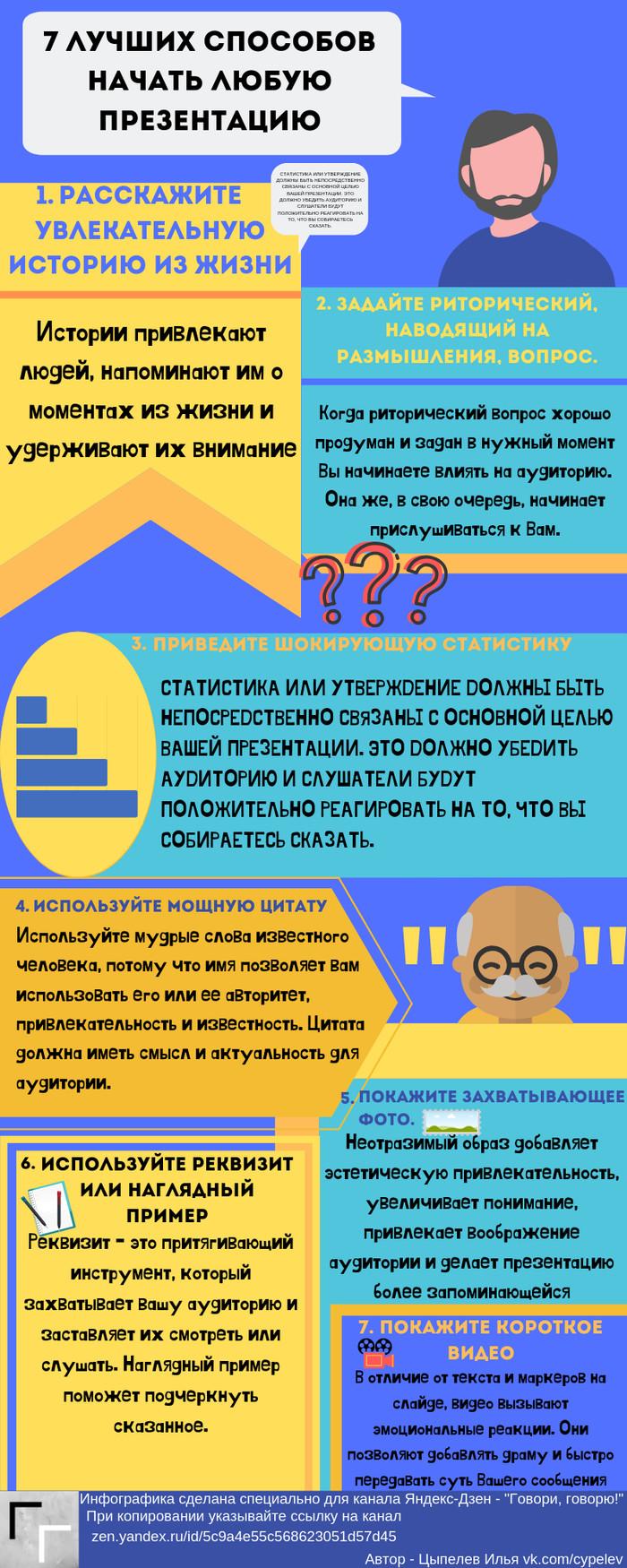 Инфографика: 7 лучших способов начать презентацию! Инфографика, Презентация, Выступление, Полезное, Длиннопост, Яндекс Дзен