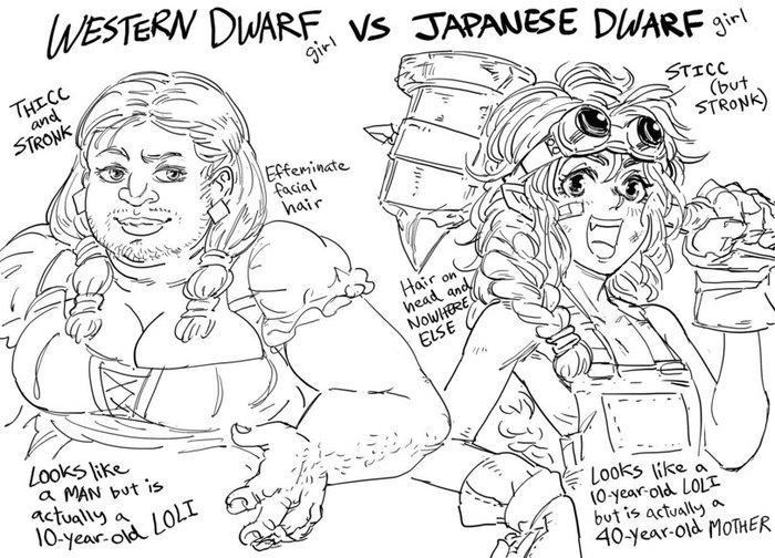 Дварфийки в Западном и Японском фэнтези