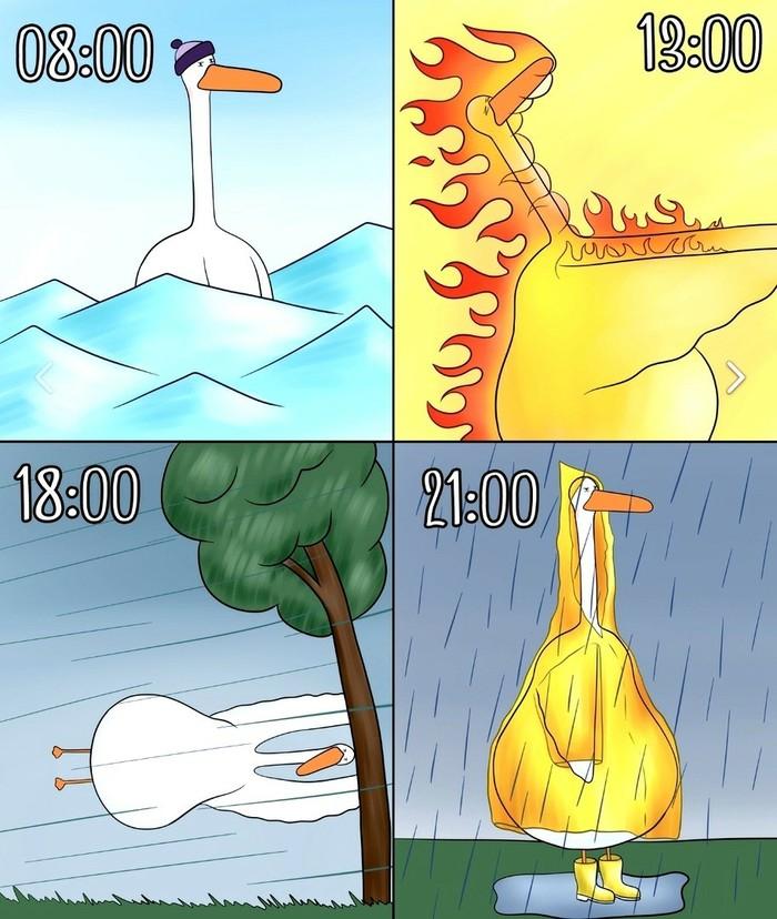 Коротко о погоде