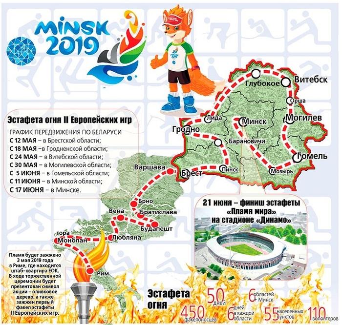 Эстафета огня II Европейских игр