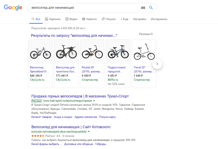 Муки выбора. Велосипед, Супер цена, Запрос в гугле