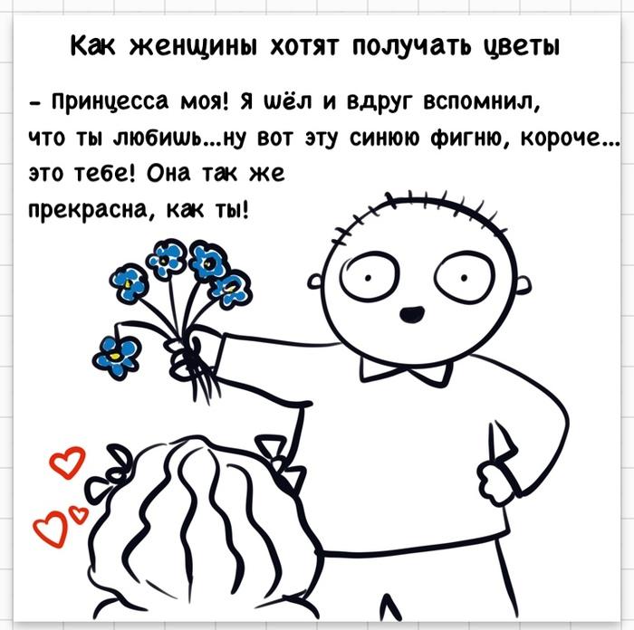 Цветы Рисунок, Комиксы, Цветы, Irinaikrina, Длиннопост