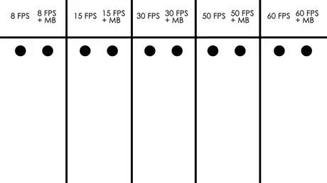 Размытие изображения от 8 до 60 FPS Размытие, FPS, 9GAG, Гифка