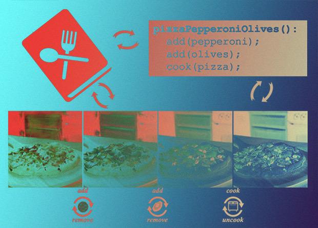 Нейросеть научили убирать ананасы с пиццы Nplus1, Нейронные сети, Машинное обучение, Mit, Пицца, Ананас