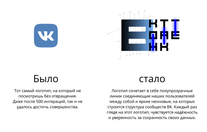 Редизайн логотипов известных компаний