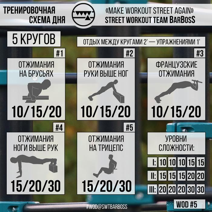 7 тренировочных схем для слабеньких и не очень Тренировка, Физкультура, Длиннопост, Схемы тренировок, Калистеника, Понедельник