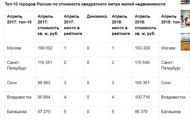взять кредит наличными 500000 рублей без справок и поручителей