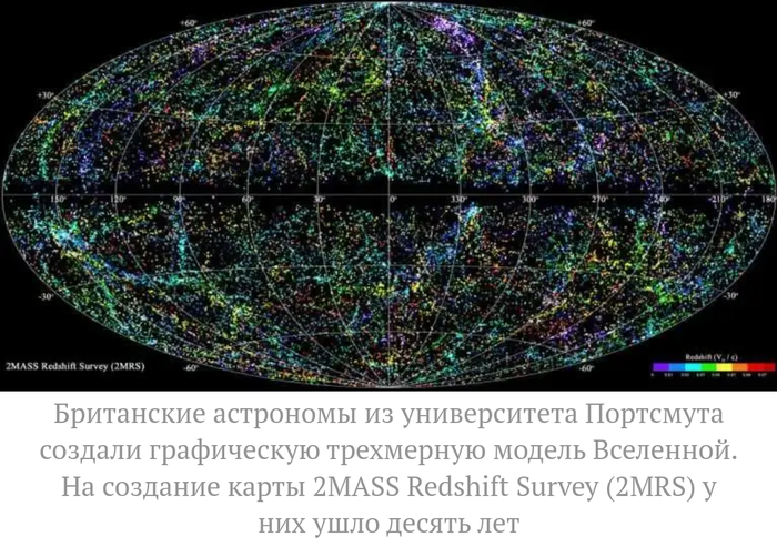 Есть ли у Вселенной конец? Вселенная, Космос, Длиннопост