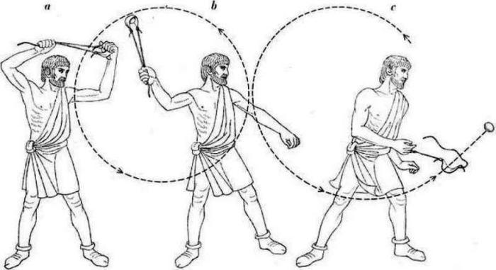 Почему в античность пращников ценили намного больше, чем лучников Античность, Лук, Праща, Интересное, Сравнение, История, Длиннопост
