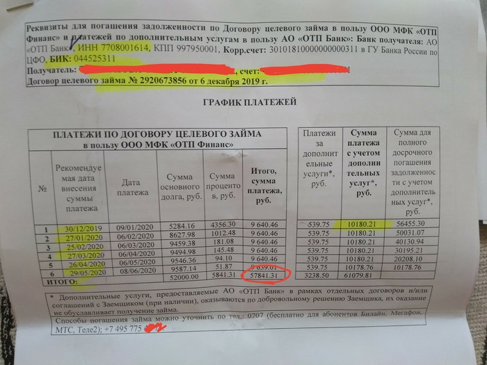 отп банк барнаул кредит наличными как отменить частичное погашение кредита сбербанк