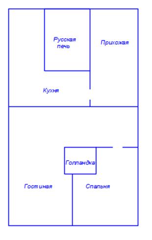 Деревенский быт Деревня, Быт, Зима, Природа, Длиннопост
