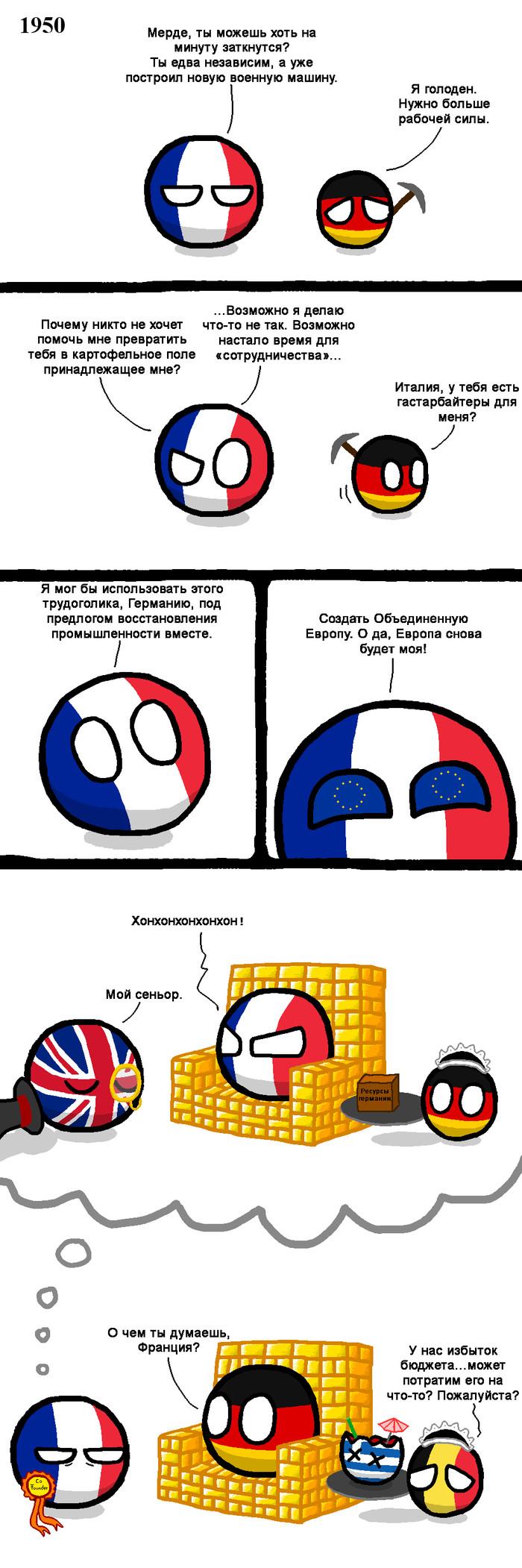 Экономическое чудо