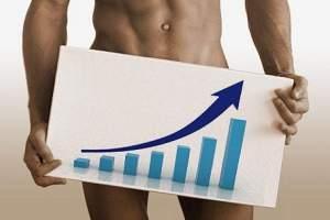 Тестостерон, его недостаток и избыток в организме