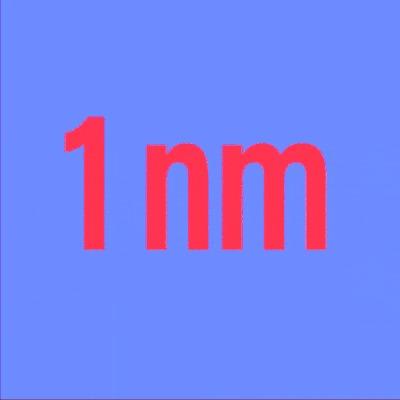От 1 нанометра и до 1 миллиметра Вирус, Макромир, Микромир, Анимация, Инфографика, Молекулы, Гифка, Видео, Длиннопост