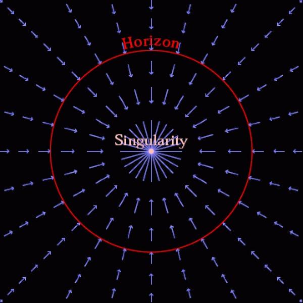 Спросите Итана: почему учёные никогда не смогут найти точного решения общей теории относительности Спросите итана, Теория относительности, Ото, Альберт Эйнштейн, Ньютон, Пространство и время, Научпоп, Космос, Гифка, Длиннопост