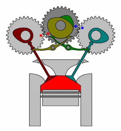 [ДВС] Интересные конструкции газораспределительных механизмов ДВС, Грм, Двигатель, Гифка, Видео, Длиннопост, Мотор, Поршневой двигатель, Поршень