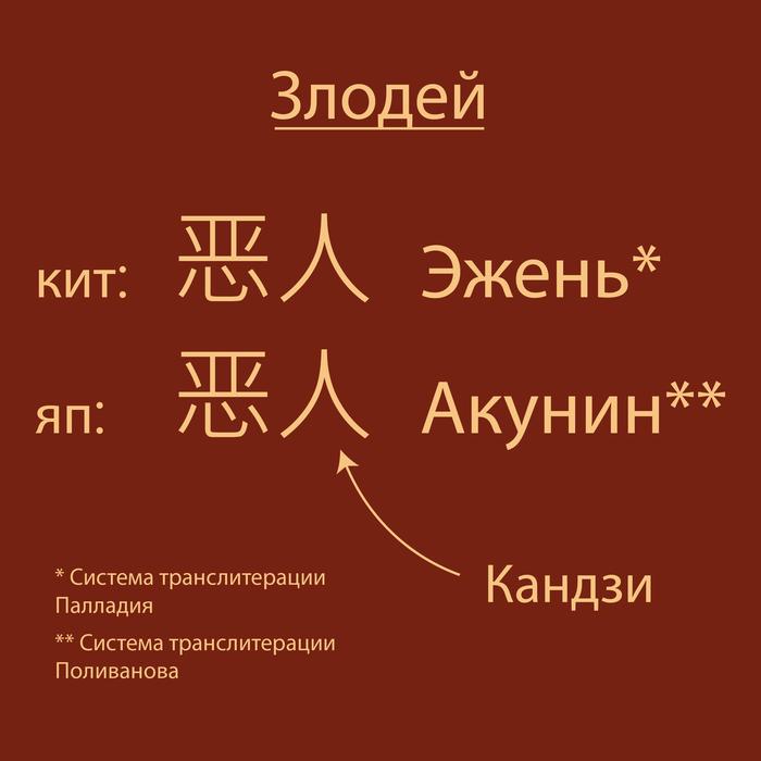 Китайский и японский-как русский и украинский? Китай, Япония, Лингвистика, Интересное, Для общего развития, Иностранные языки, Длиннопост