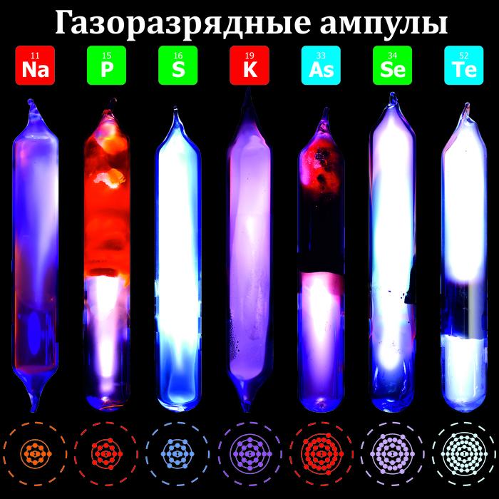Знали, что светятся не только газы? Химия, Физика, Наука, Периодическая система, Таблица Менделеева, Благородные газы, Эксперимент, Опыт, Химические элементы, Длиннопост