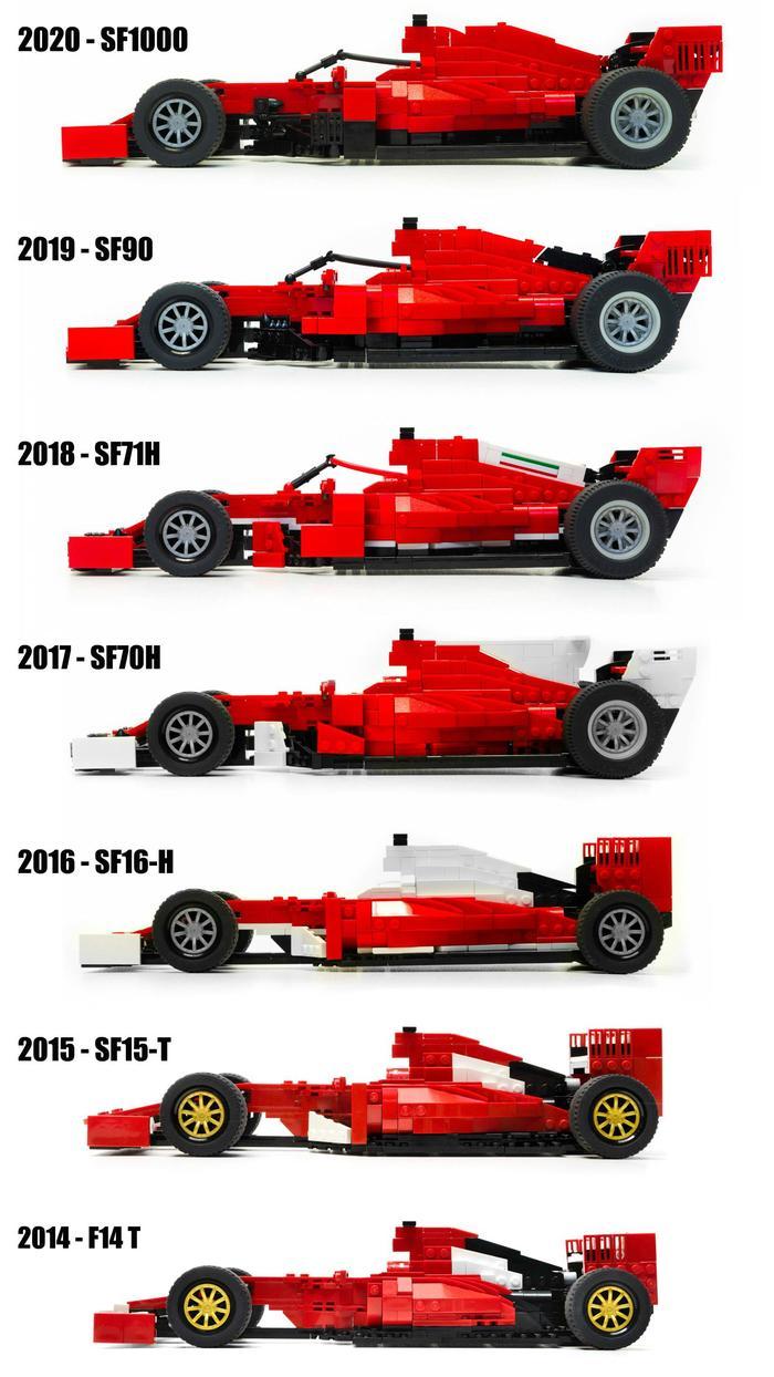 Каждый болид Формулы 1 команды Ferrari с 2014 по 2020 гг