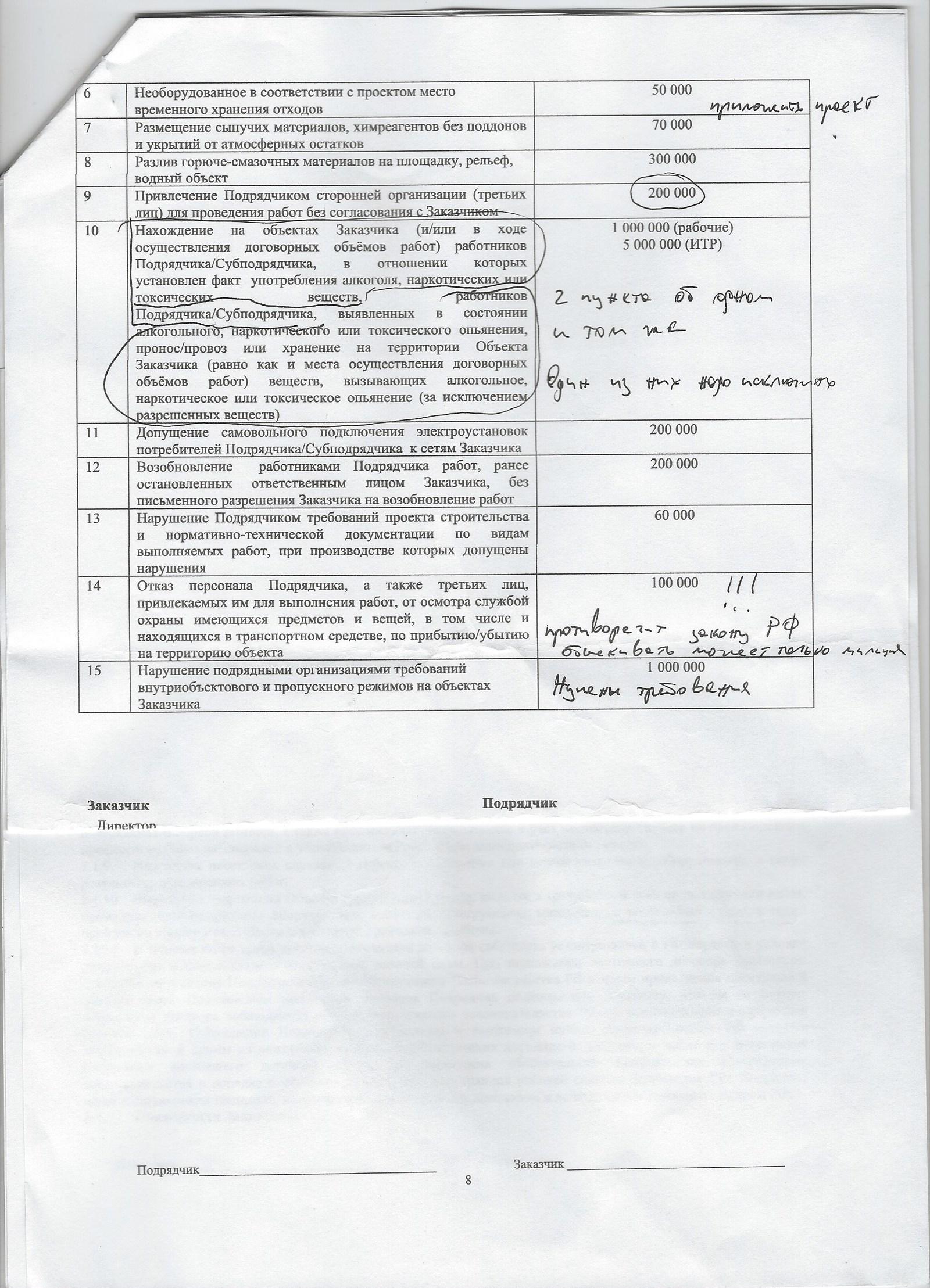 получить кредит 5000000 рублей
