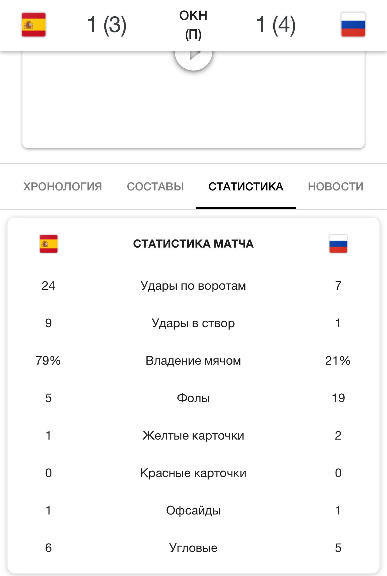 Российская статистика прогноз gold на форекс