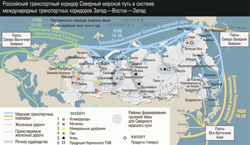 Картинки по запросу Севморпуть карта