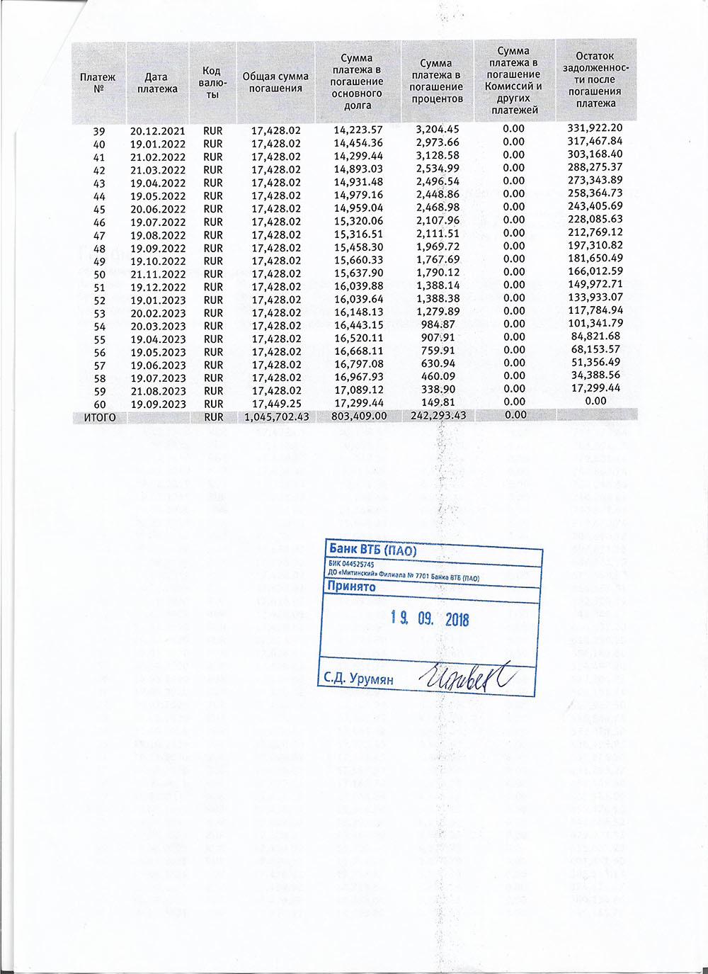Хоум кредит смоленск телефон гагарина
