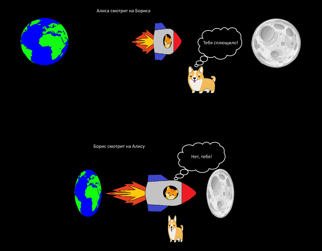 Картинки по запросу теория относительности иллюстрация