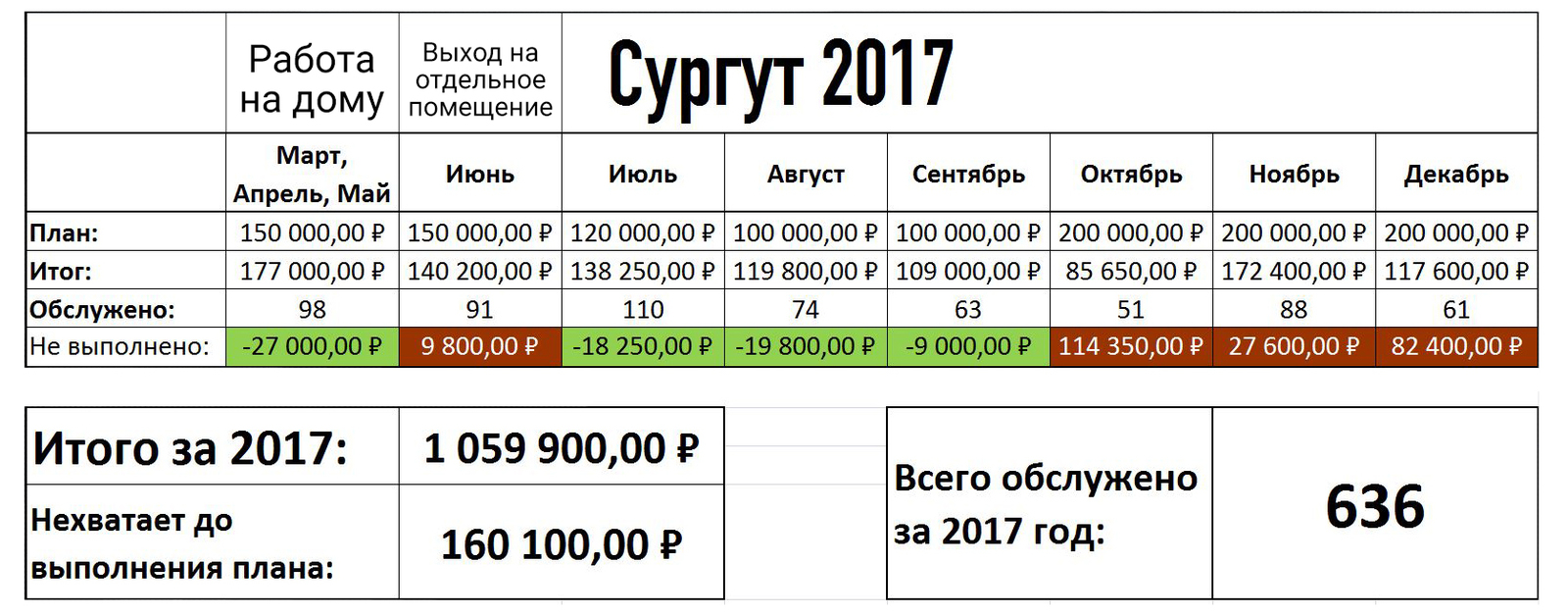 восточный банк карта кредитная подать заявку онлайн