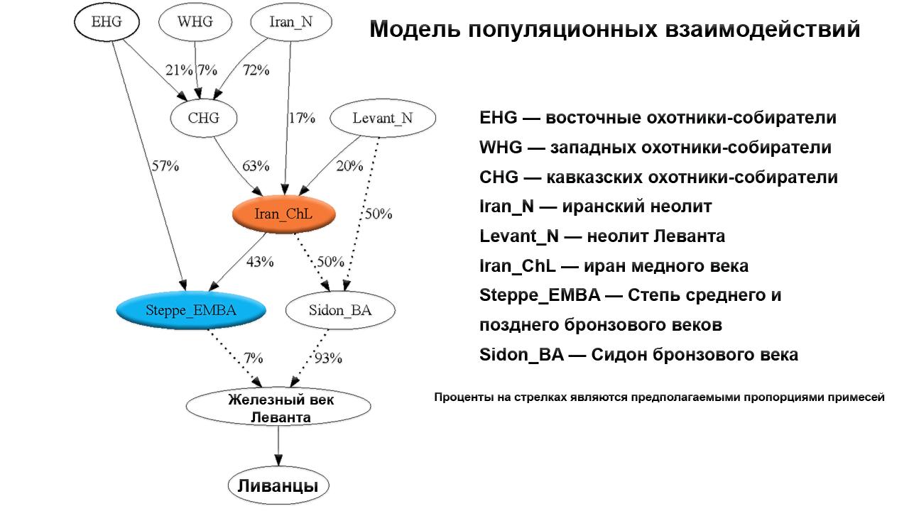 Обои by Aleksandr Kuskov, Valkyrie A, валькирия, Aleksandr Kuskov, valkyrie, рисунок. Разное foto 2