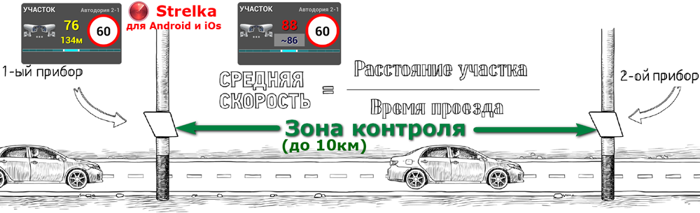 Определение об отсрочке уплаты административного штрафа мировой черновского района